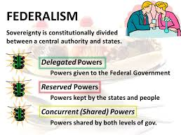 Shared Sovereignty on Federal and the Reserved States Powers