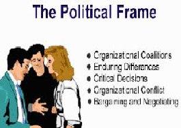 The Concept of Organizational Politics and Behavior