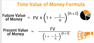 Time Value of Money Essay Paper