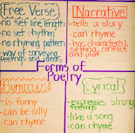Write an Original Poem in Narrative Form