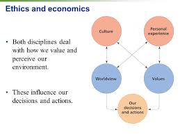 Ethical values in Economic decisions